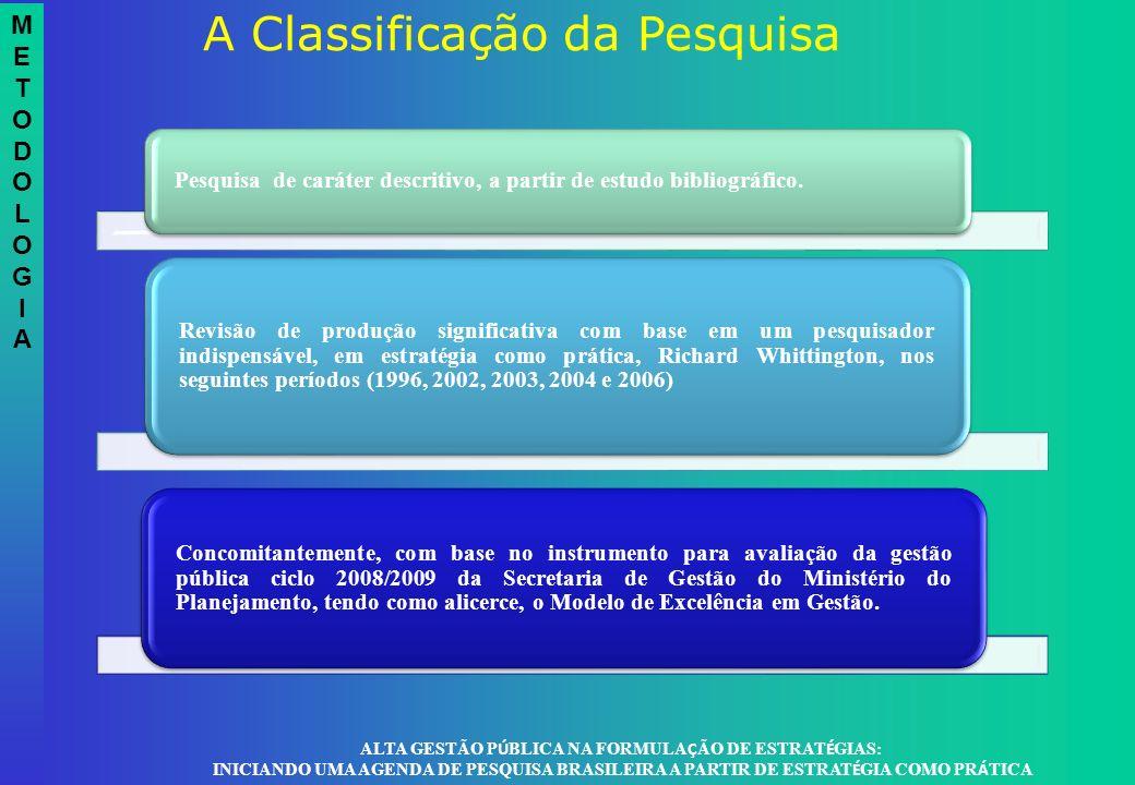 METODOLOGIAMETODOLOGIA A Classificação da Pesquisa ALTA GESTÃO P Ú BLICA NA FORMULA Ç ÃO DE ESTRAT É GIAS: INICIANDO UMA AGENDA DE PESQUISA BRASILEIRA