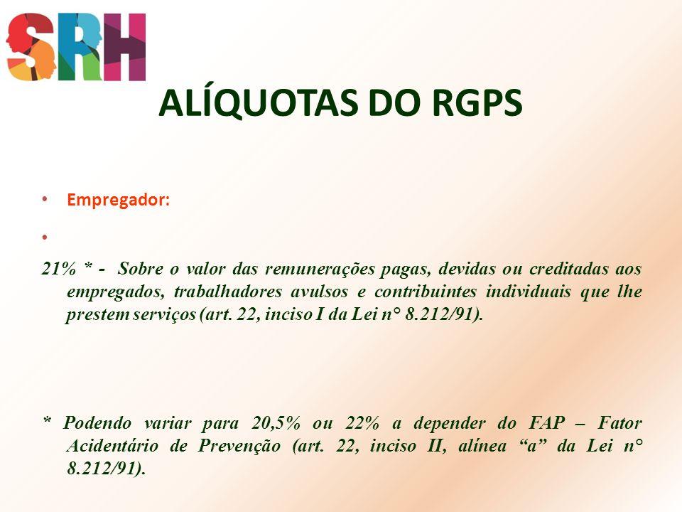 ALÍQUOTAS DO RGPS Empregador: 21% * - Sobre o valor das remunerações pagas, devidas ou creditadas aos empregados, trabalhadores avulsos e contribuinte