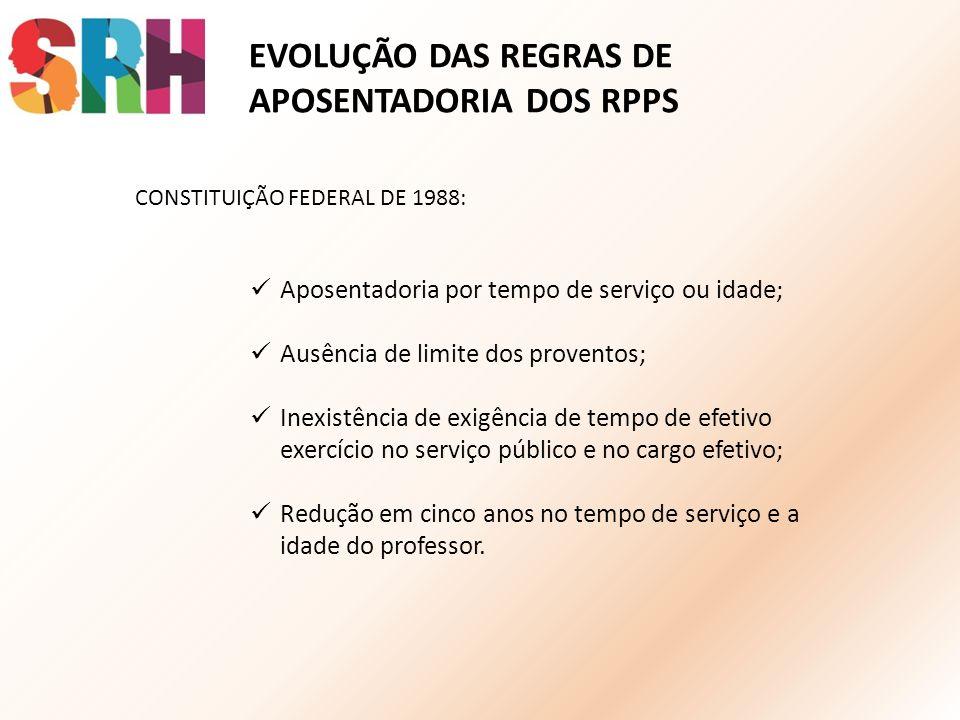 EVOLUÇÃO DAS REGRAS DE APOSENTADORIA DOS RPPS CONSTITUIÇÃO FEDERAL DE 1988: Aposentadoria por tempo de serviço ou idade; Ausência de limite dos proven