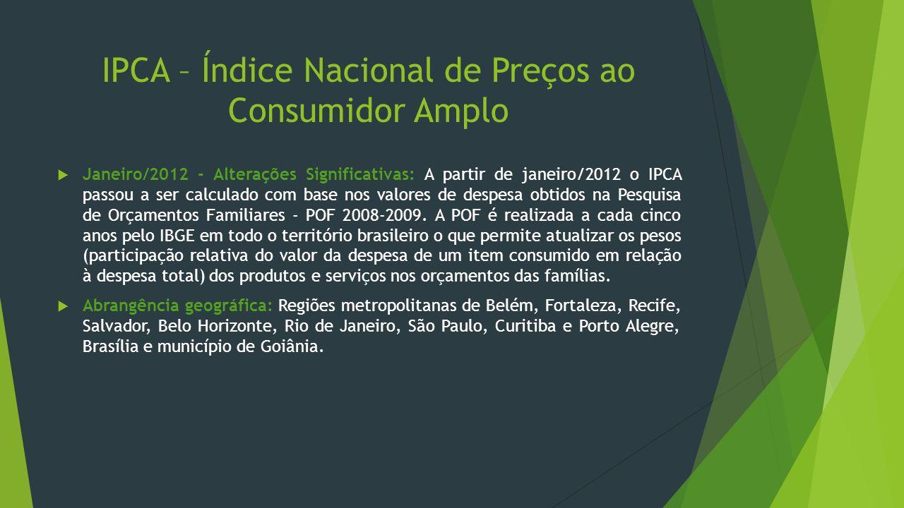IPCA – Índice Nacional de Preços ao Consumidor Amplo Janeiro/2012 - Alterações Significativas: A partir de janeiro/2012 o IPCA passou a ser calculado