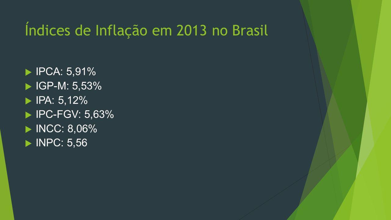 Índices de Inflação em 2013 no Brasil IPCA: 5,91% IGP-M: 5,53% IPA: 5,12% IPC-FGV: 5,63% INCC: 8,06% INPC: 5,56
