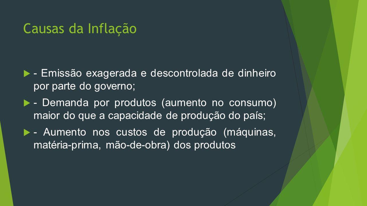 Causas da Inflação - Emissão exagerada e descontrolada de dinheiro por parte do governo; - Demanda por produtos (aumento no consumo) maior do que a ca