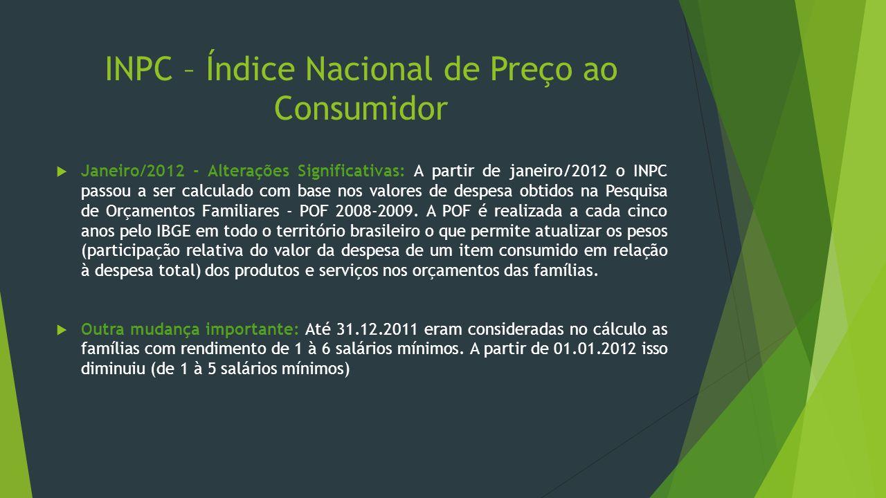 INPC – Índice Nacional de Preço ao Consumidor Janeiro/2012 - Alterações Significativas: A partir de janeiro/2012 o INPC passou a ser calculado com bas