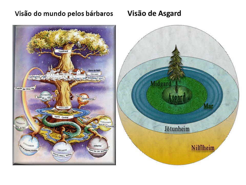 Visão do mundo pelos bárbaros Visão de Asgard