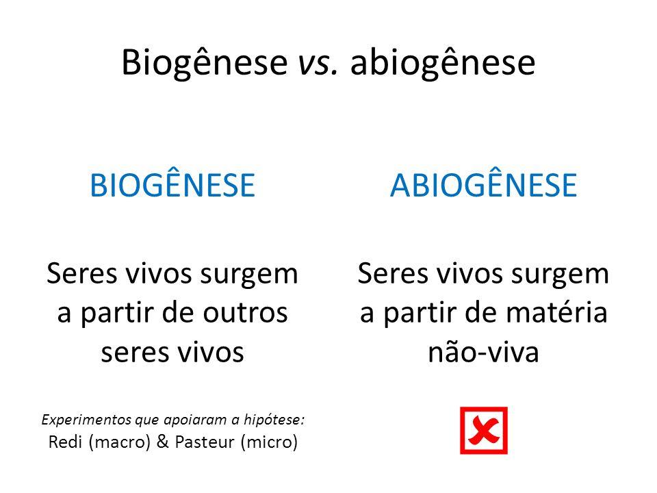 Biogênese vs. abiogênese BIOGÊNESEABIOGÊNESE Seres vivos surgem a partir de outros seres vivos Experimentos que apoiaram a hipótese: Redi (macro) & Pa