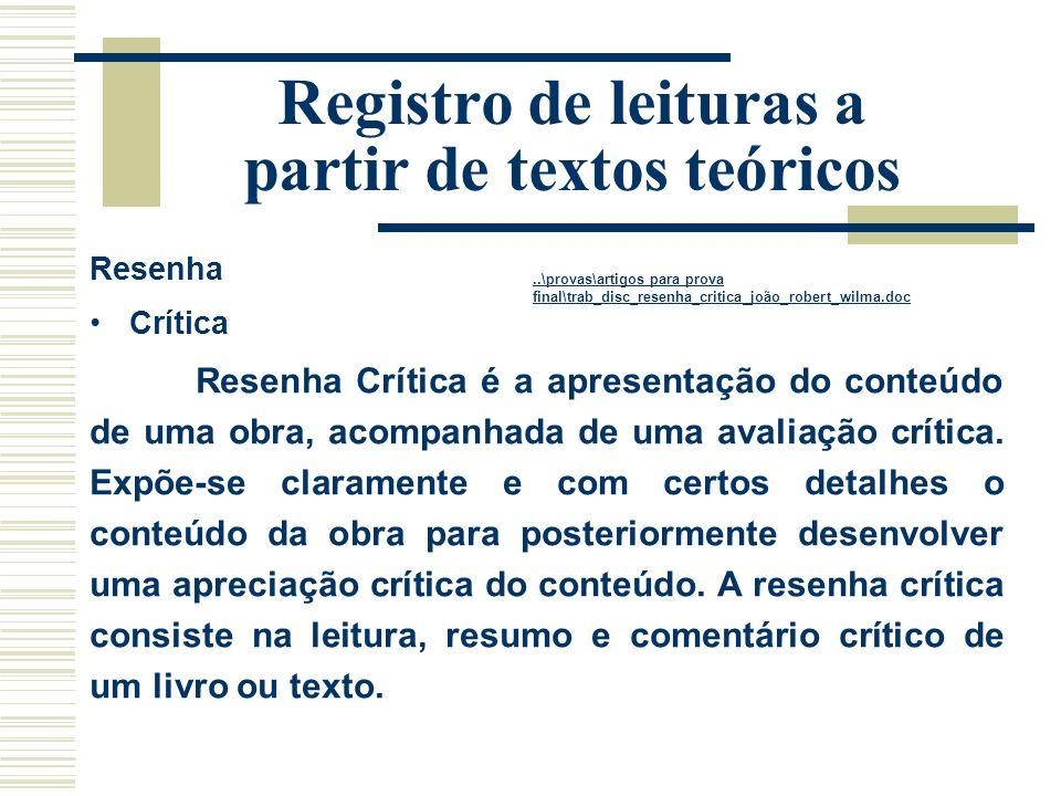 Registro de leituras a partir de textos teóricos Resenha Crítica Resenha Crítica é a apresentação do conteúdo de uma obra, acompanhada de uma avaliação crítica.