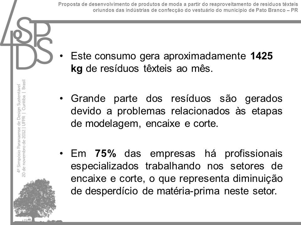 Análise de Variância – ANOVA Proposta de desenvolvimento de produtos de moda a partir do reaproveitamento de resíduos têxteis oriundos das indústrias de confecção do vestuário do município de Pato Branco – PR
