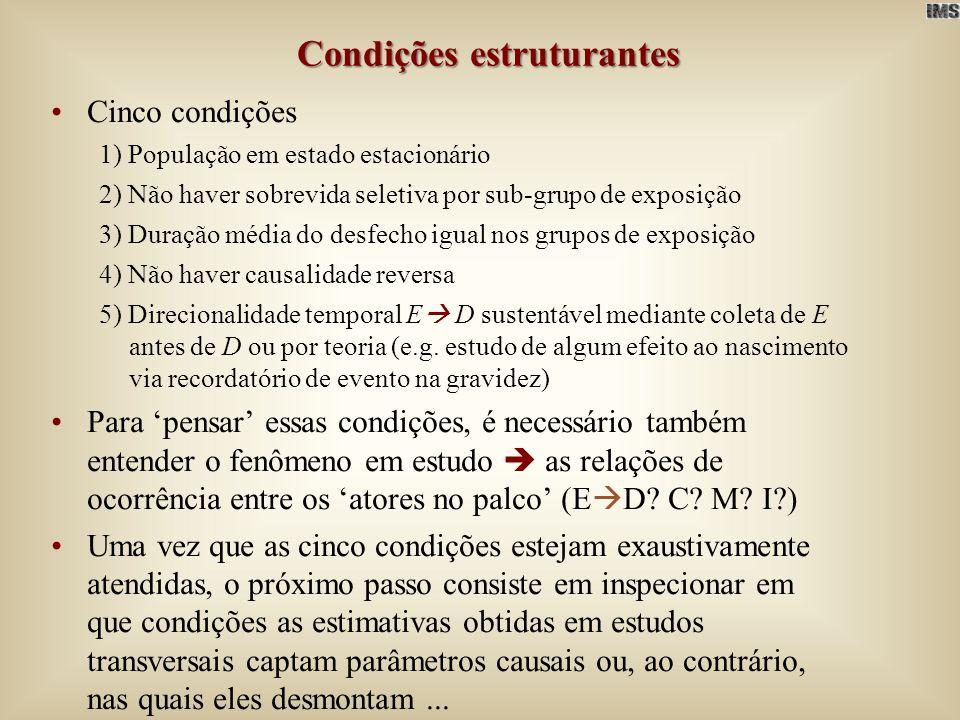 Condições estruturantes Cinco condições 1) População em estado estacionário 2) Não haver sobrevida seletiva por sub-grupo de exposição 3) Duração médi