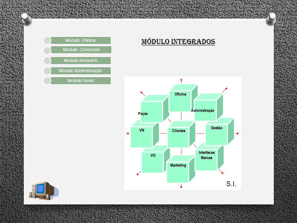 Modulo Oficina Modulo Comercial Modulo Armazém Modulo Administração Modulo Geral Módulo integrados S.I.