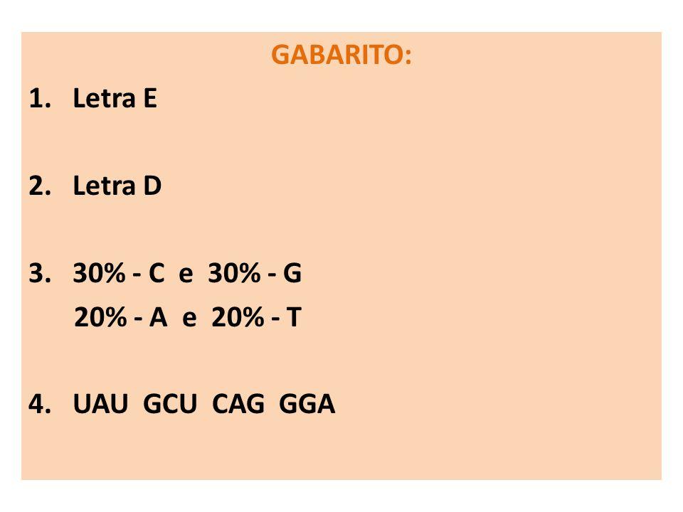 GABARITO: 1. Letra E 2. Letra D 3. 30% - C e 30% - G 20% - A e 20% - T 4. UAU GCU CAG GGA