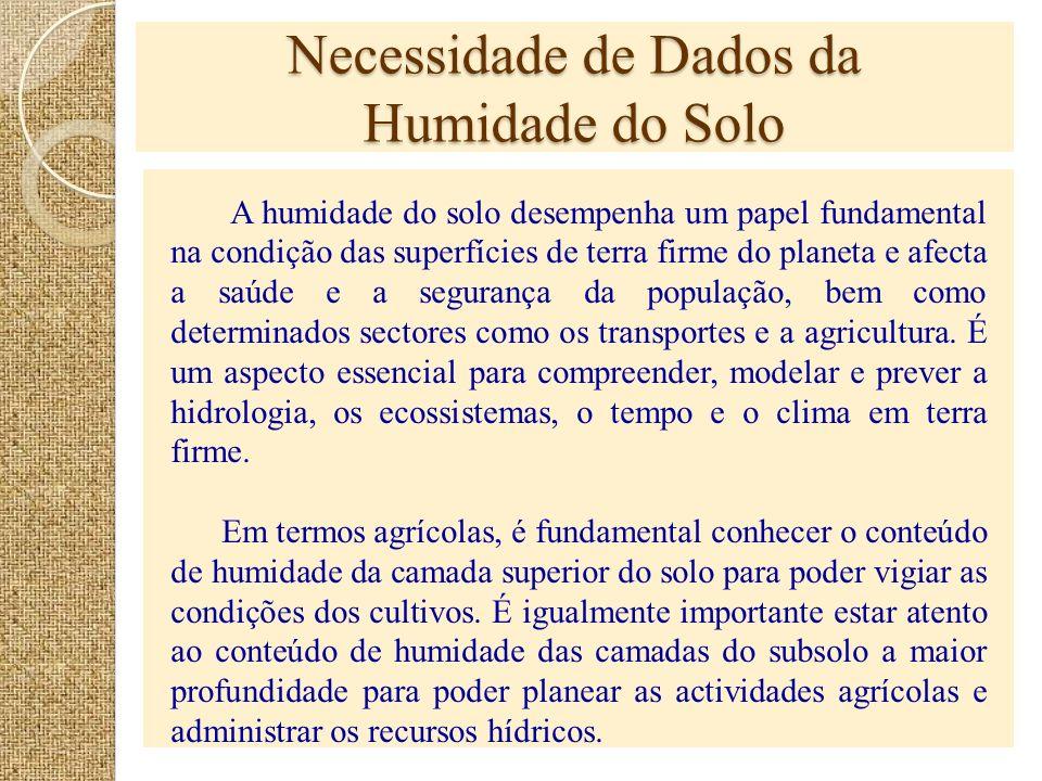 Necessidade de Dados da Humidade do Solo A humidade do solo desempenha um papel fundamental na condição das superfícies de terra firme do planeta e af