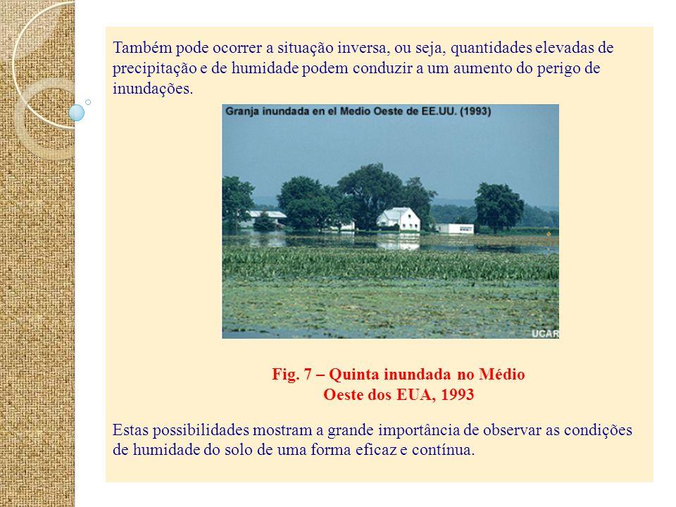 Humidade do Solo e Previsão do Tempo A humidade do solo tem implicações importantes para as previsões meteorológicas.