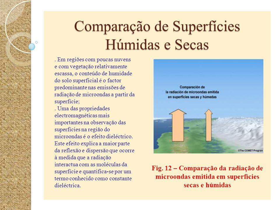 Comparação de Superfícies Húmidas e Secas Fig. 12 – Comparação da radiação de microondas emitida em superfícies secas e húmidas. Em regiões com poucas