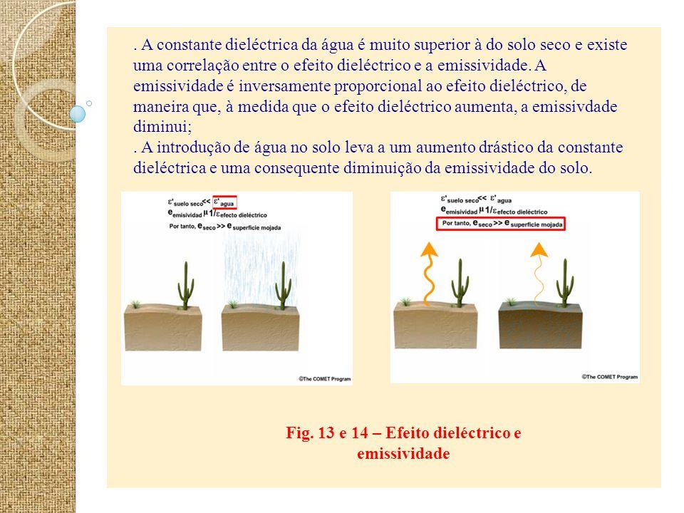 Fig. 13 e 14 – Efeito dieléctrico e emissividade. A constante dieléctrica da água é muito superior à do solo seco e existe uma correlação entre o efei