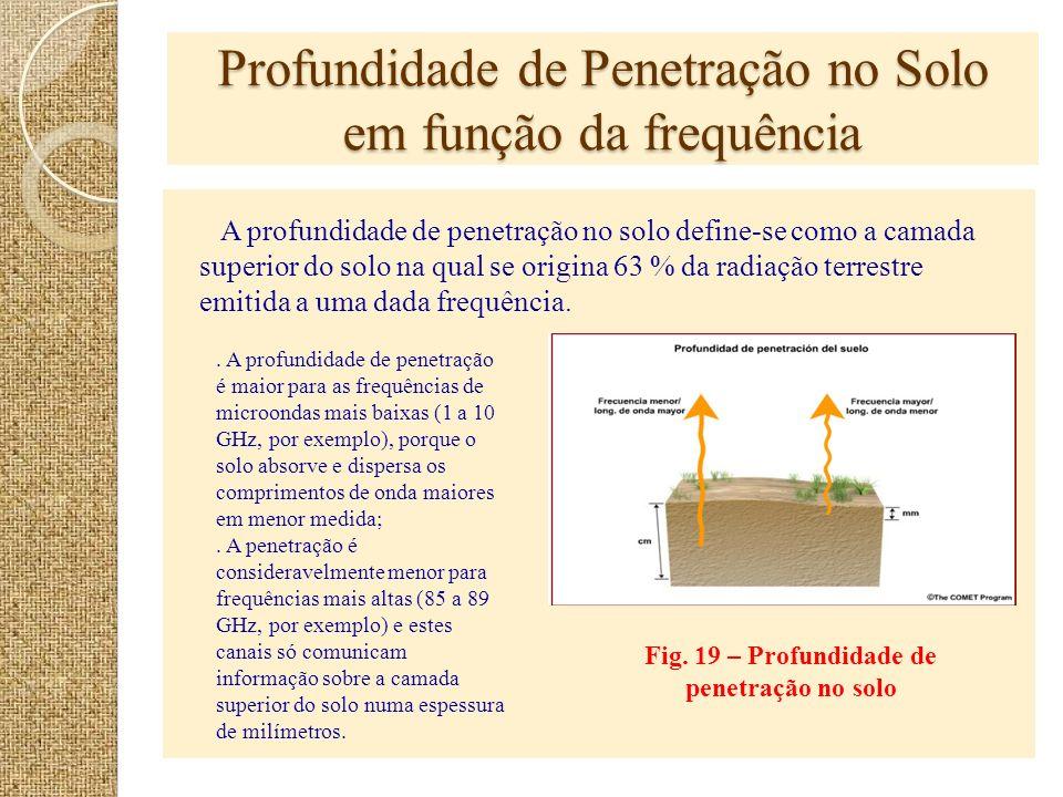Tabela 2 – Profundidade de penetração no solo seco em função da frequência.Uma regra geral que se aplica na observação de solos relativamente secos com sistemas de microondas passivos é que a profundidade de penetração equivale aproximadamente ao comprimento de onda da radiação;.