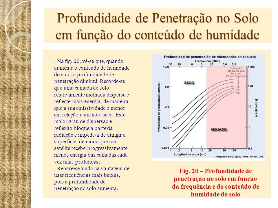 Profundidade de Penetração no Solo em função do conteúdo de humidade Fig. 20 – Profundidade de penetração no solo em função da frequência e do conteúd