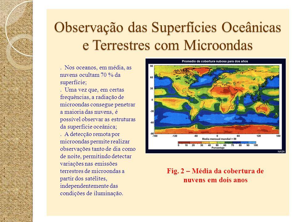 Observação das Superfícies Oceânicas e Terrestres com Microondas Fig. 2 – Média da cobertura de nuvens em dois anos. Nos oceanos, em média, as nuvens