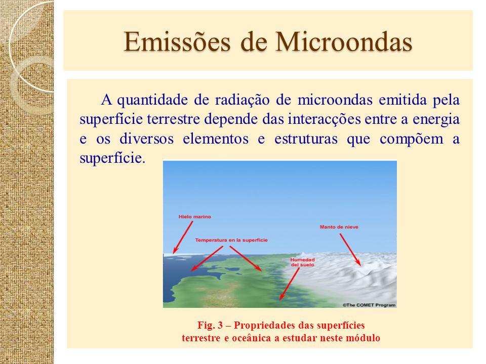 Emissões de Microondas A quantidade de radiação de microondas emitida pela superfície terrestre depende das interacções entre a energia e os diversos