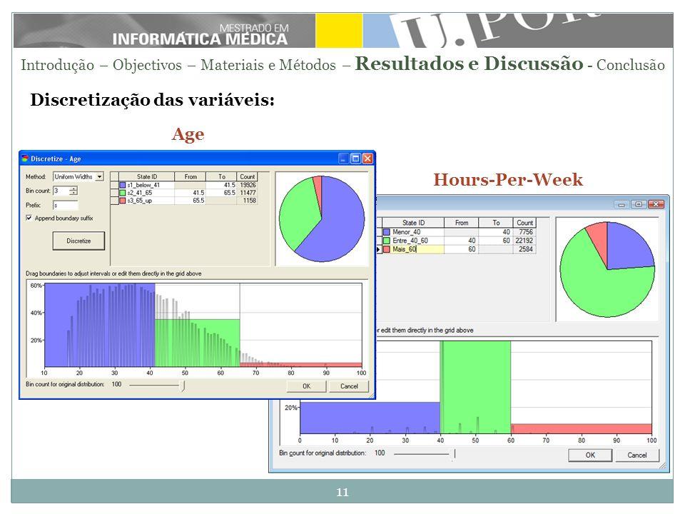 11 Discretização das variáveis: Introdução – Objectivos – Materiais e Métodos – Resultados e Discussão - Conclusão Hours-Per-Week Age