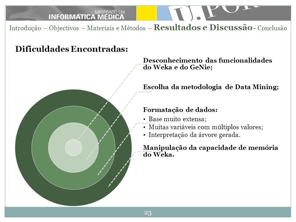 23 Desconhecimento das funcionalidades do Weka e do GeNie; Escolha da metodologia de Data Mining; Formatação de dados: Base muito extensa; Muitas vari