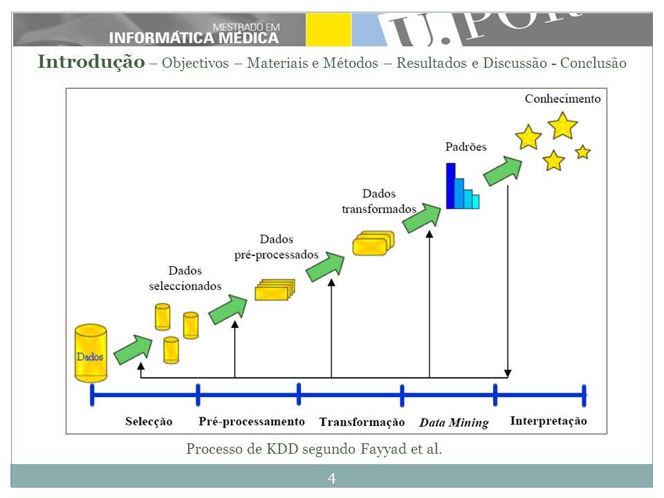 4 Processo de KDD segundo Fayyad et al.