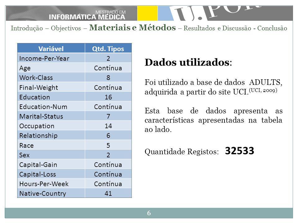 6 Dados utilizados: Foi utilizado a base de dados ADULTS, adquirida a partir do site UCI. (UCI, 2009) Esta base de dados apresenta as características