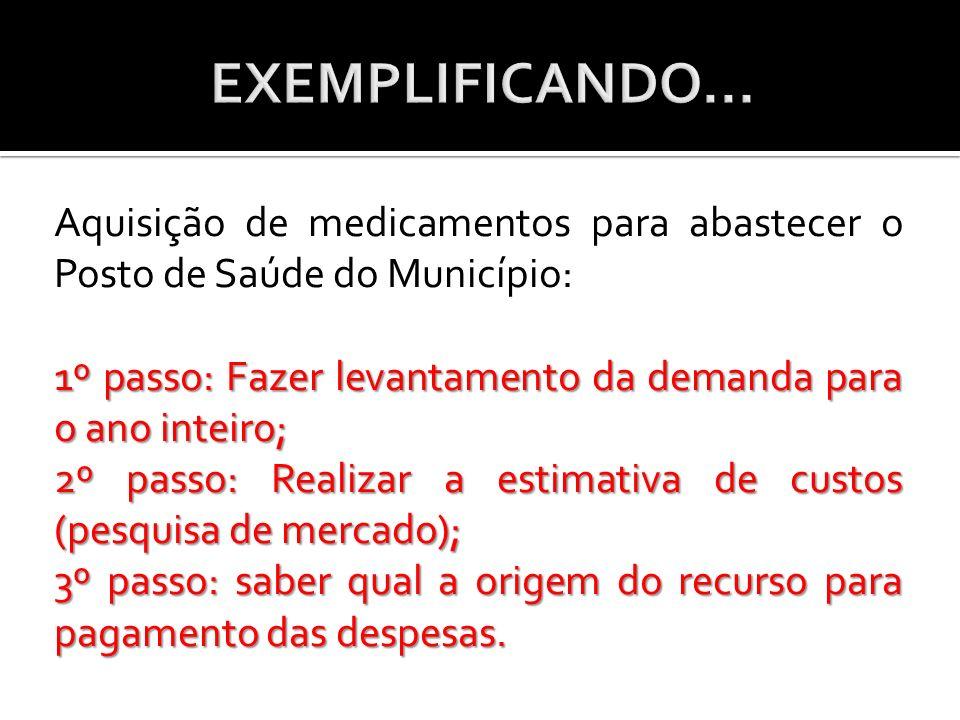 Aquisição de medicamentos para abastecer o Posto de Saúde do Município: 1º passo: Fazer levantamento da demanda para o ano inteiro; 2º passo: Realizar