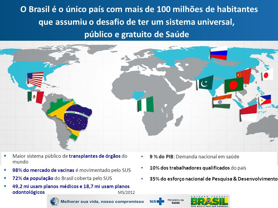 3 Consumo em saúde: mercado global