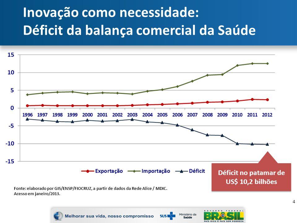 5 Participação no Déficit do Complexo Econômico-Industrial da Saúde, 2012 5 Fonte: elaborado por GIS/ENSP/FIOCRUZ, a partir de dados da Rede Alice / MDIC.