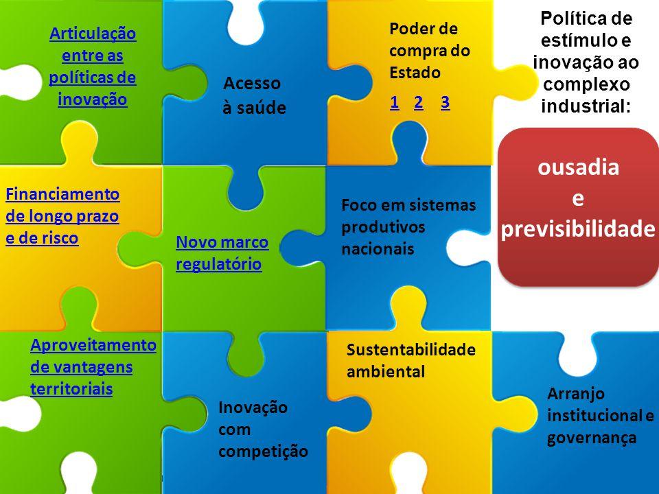 7 Inovação no SUS RESULTADOS Brasil na Fronteira Tecnológica para Biológicos Para Câncer – Mesilato de Imatinibe – diagnóstico molecular prévio ao uso 1º fármaco oncológico fabricado no âmbito da PDP no Brasil.