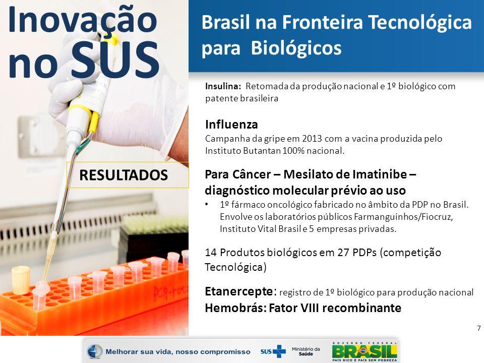 8 Inovação no SUS RESULTADOS Programa Nacional de Radioterapia PRIMEIRA EXPERIÊNCIA CIVIL DE OFF SET NO BRASIL ASSOCIADA A COMPRA PÚBLICA 80 EQUIPAMENTOS ADQUIRIDOS COMO SOLUÇÕES INTEGRADAS COM CONDICIONANTE DE PRODUÇÃO NACIONAL (ÚNICA NA AMÉRICA DO SUL) ECONOMIA DE 60% NO PREGÃO (R$296 milhões para R$ 119 milhões) COMPROMISSO DE INVESTIMENTO E PRODUÇÃO NACIONAL ASSUMIDO (3 ANOS)