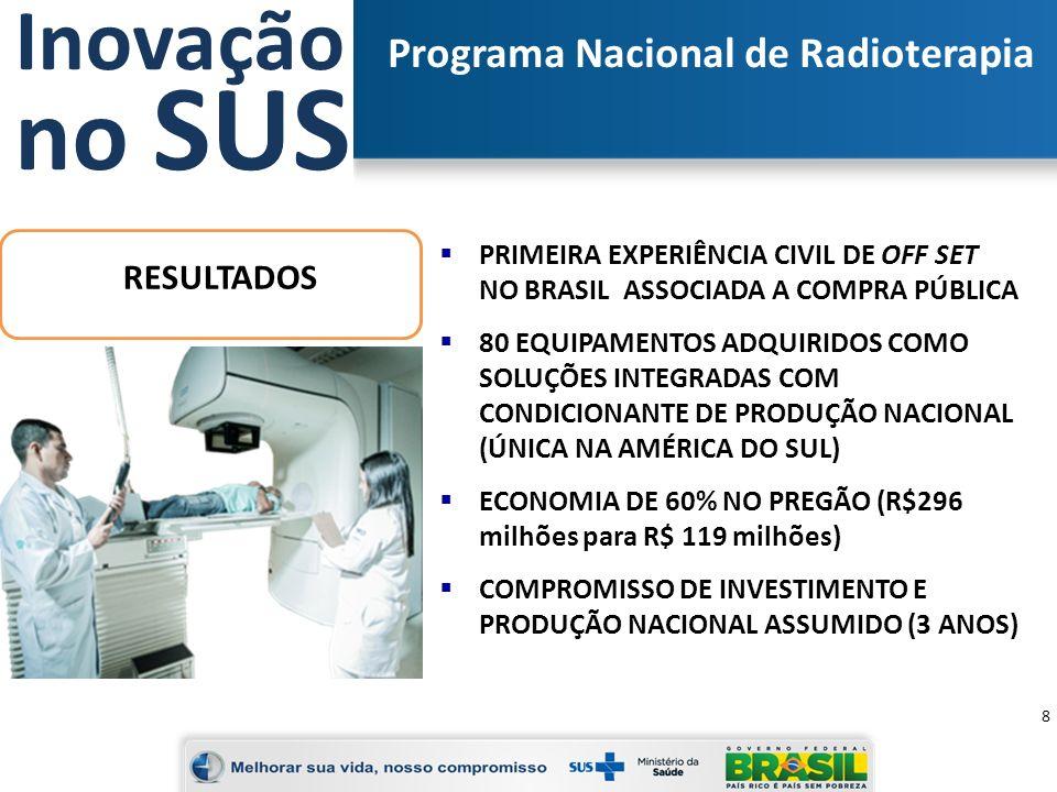 9 DEMANDA COM FORTE E CONTÍNUA EXPANSÃO Necessidade econômica e sanitária de INOVAÇÃO com COMPETIÇÃO Verticalização sem isolamento/ engessamento Mercado brasileiro como alavanca para mercado global Migração de relação comercial para investimento Marco legal e regulatório estabelecido Expansaão do SUS como espaço para Inovação ÁREAS ESTRATÉGICAS: - BIOTECNOLOGIA - TECNOLOGIA DA INFORMAÇÃO EQUIPAMENTOS ELETRÔNICOS E MATERIAIS - QUÍMICA FINA AVANÇADA E RADIOFARMACOS Mais Médicos, Ciência Sem Fronteira e PRONATEC aproveitamento destas oportunidades