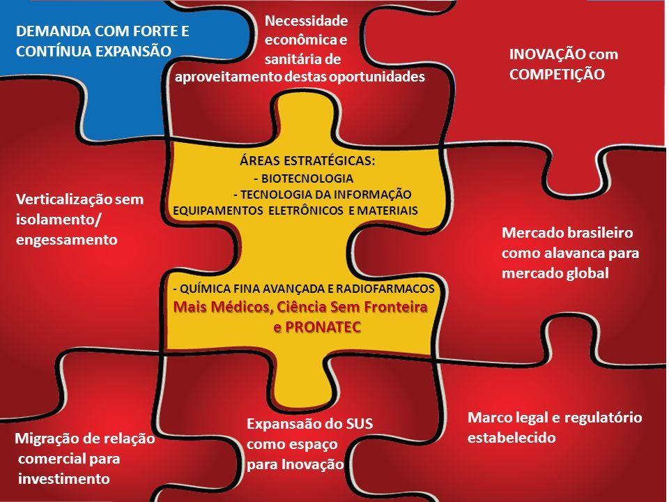 10 Saúde: Articulação Intersetorial Comitê Executivo do Complexo da Saúde I.