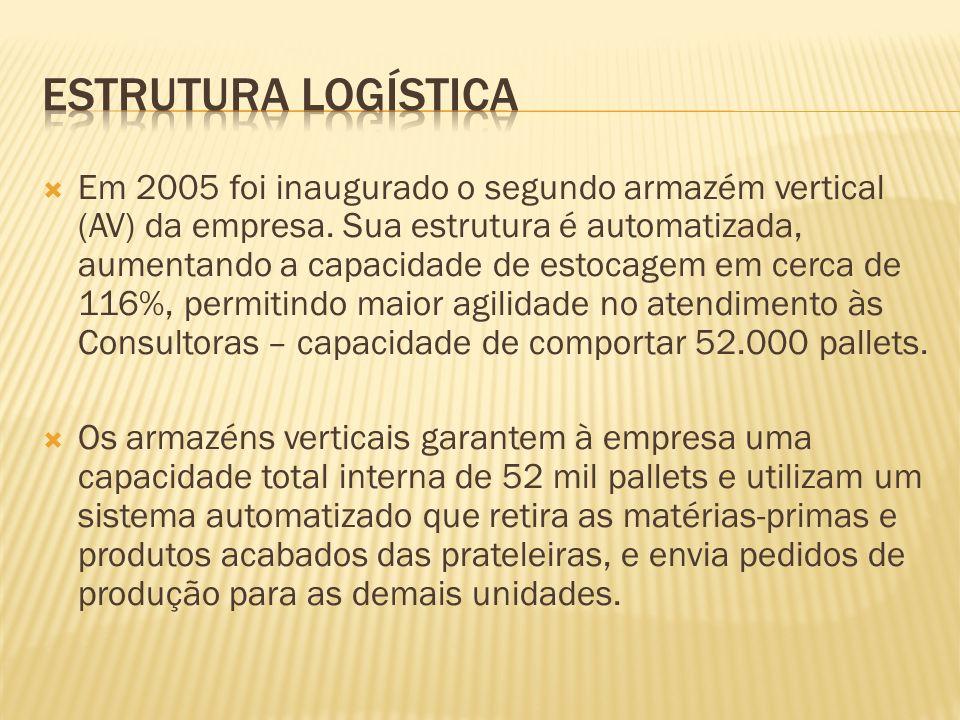 Em 2005 foi inaugurado o segundo armazém vertical (AV) da empresa.