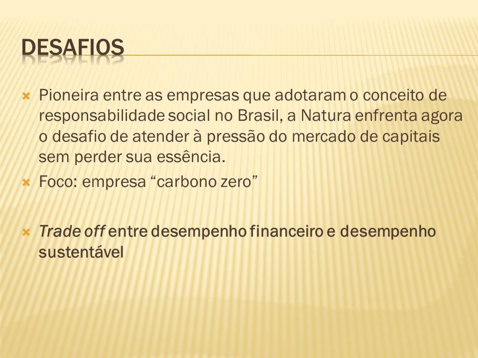 Pioneira entre as empresas que adotaram o conceito de responsabilidade social no Brasil, a Natura enfrenta agora o desafio de atender à pressão do mercado de capitais sem perder sua essência.