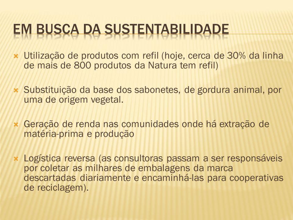 Utilização de produtos com refil (hoje, cerca de 30% da linha de mais de 800 produtos da Natura tem refil) Substituição da base dos sabonetes, de gordura animal, por uma de origem vegetal.