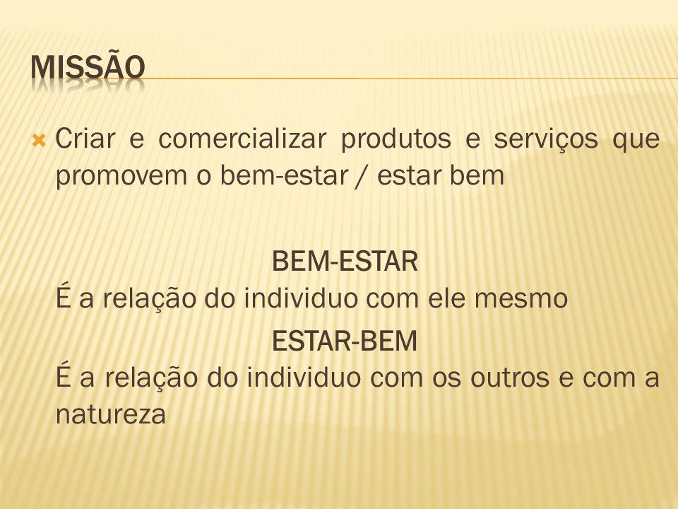 http://portalexame.abril.com.br/revista/exame/edicoes/0930A/especiais/questao- estrategia-395956.html http://portalexame.abril.com.br/revista/exame/edicoes/0930A/especiais/questao- estrategia-395956.html http://acv.ibict.br/publicacoes/artigos/natura-empresa-sutentavel-do-ano http://www1.folha.uol.com.br/mercado/821124-natura-amplia-logistica-e-producao- para-crescer-no-brasil-e-al.shtml http://www1.folha.uol.com.br/mercado/821124-natura-amplia-logistica-e-producao- para-crescer-no-brasil-e-al.shtml http://logisticamenteantenado.blogspot.com/2010/12/case-logistica-natura-novo- modelo-de.html http://logisticamenteantenado.blogspot.com/2010/12/case-logistica-natura-novo- modelo-de.html http://exame.abril.com.br/negocios/empresas/noticias/natura-investe-melhoria- logistica-580773 http://exame.abril.com.br/negocios/empresas/noticias/natura-investe-melhoria- logistica-580773 http://www2.natura.net/Web/Br/relatorios_anuais/src/essencia.html http://scf.natura.net/Conteudo/Default.aspx?MenuStructure=5&MenuItem=13