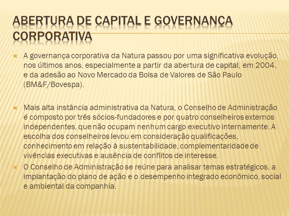 A governança corporativa da Natura passou por uma significativa evolução, nos últimos anos, especialmente a partir da abertura de capital, em 2004, e da adesão ao Novo Mercado da Bolsa de Valores de São Paulo (BM&F/Bovespa).