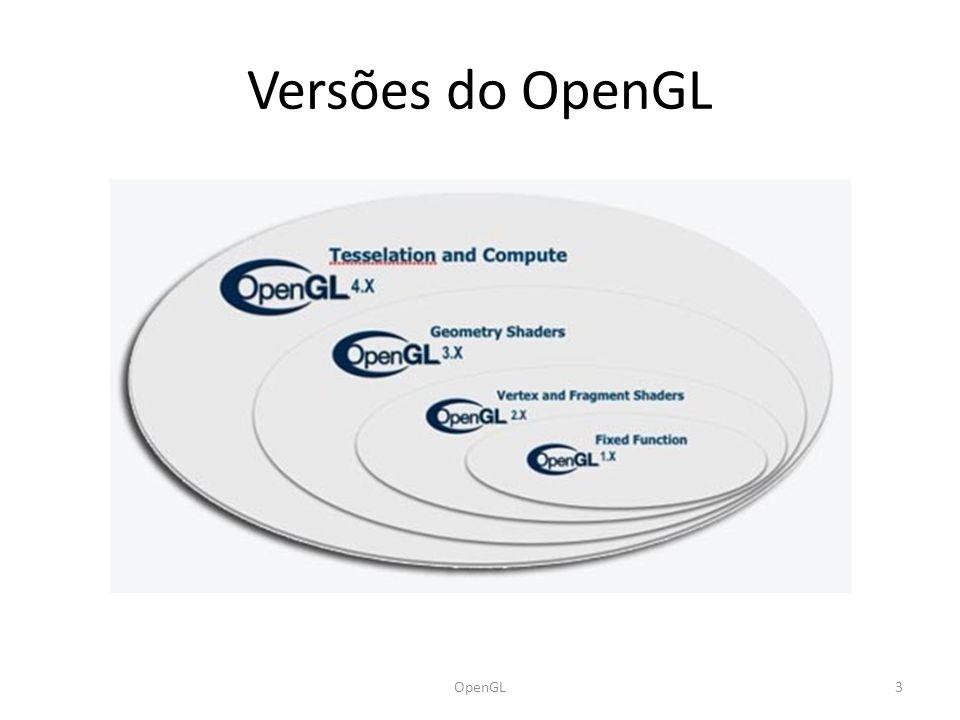Pipeline do OpenGL 4 OpenGL4