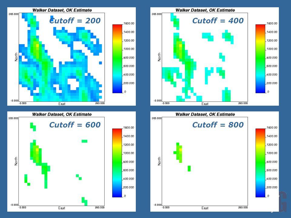 Obtenção dos dados para construção das curvas de parametrização. Cutoff Teor médio Recuperação