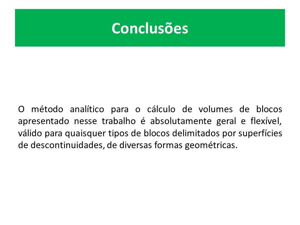 Conclusões O método analítico para o cálculo de volumes de blocos apresentado nesse trabalho é absolutamente geral e flexível, válido para quaisquer tipos de blocos delimitados por superfícies de descontinuidades, de diversas formas geométricas.