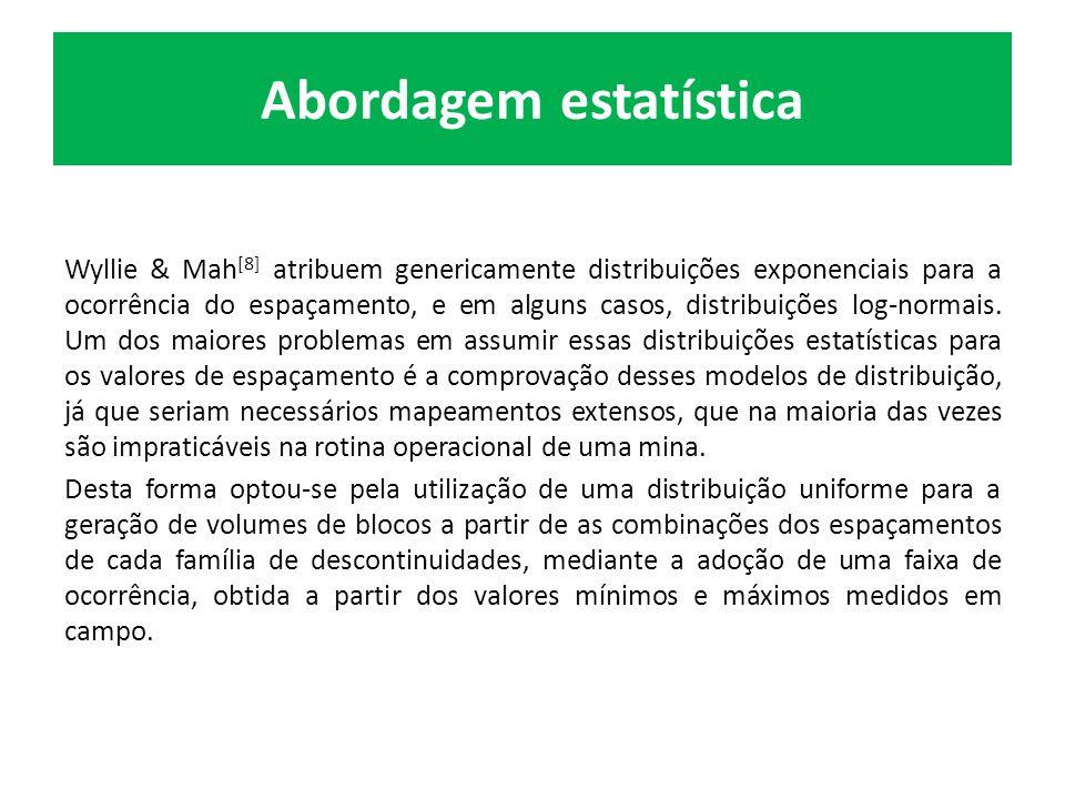 Abordagem estatística Wyllie & Mah [8] atribuem genericamente distribuições exponenciais para a ocorrência do espaçamento, e em alguns casos, distribuições log-normais.