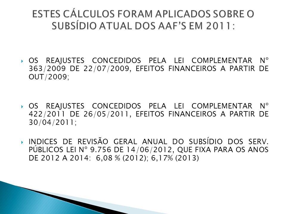 ANEXO II – ATE NÍVEIS DE REFERÊNC IAS CLASSE A % DE REALIN HAMEN TO DA CLASSE A CLASSE B % DE REALIN HAMEN TO DA CLASSE B CLASSE C % DE REALIN HAMEN TO DA CLASSE C 17.219,1929,21%8.078,2717,15%8.937,3618,38% 27.391,0127,38%8.250,0915,44%9.109,1716,16% 37.562,8225,68%8.421,9113,84%9.280,9914,11% 47.734,6425,01%8.593,7212,35%9.452,8112,20% 57.906,4622,63%8.765,5410,95%9.625,5910,42%