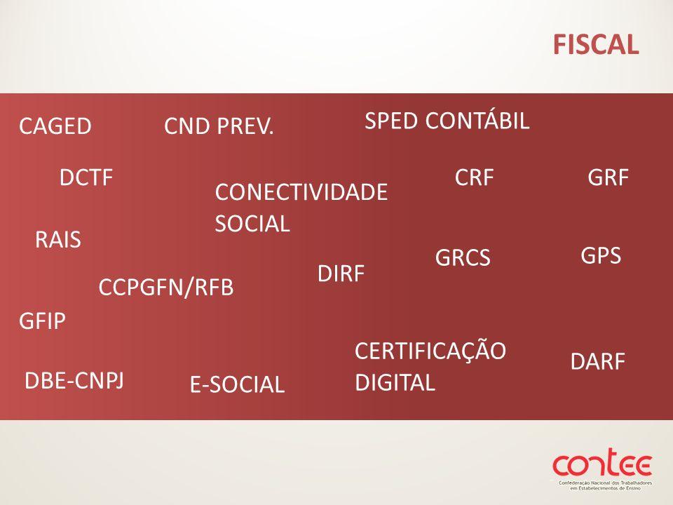 CND PREV. SPED CONTÁBIL DIRF DCTF RAIS CAGED GFIP CCPGFN/RFB DBE-CNPJ CERTIFICAÇÃO DIGITAL CONECTIVIDADE SOCIAL E-SOCIAL DARF GRCS GPS CRFGRF