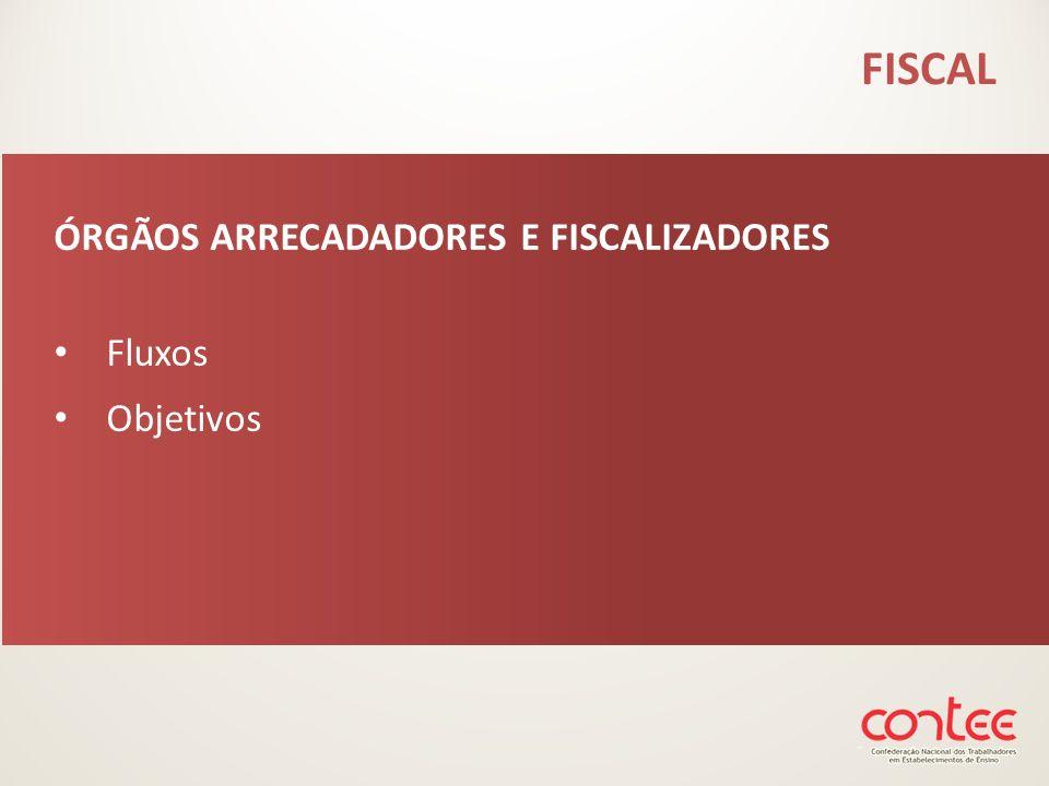 ÓRGÃOS ARRECADADORES E FISCALIZADORES Fluxos Objetivos