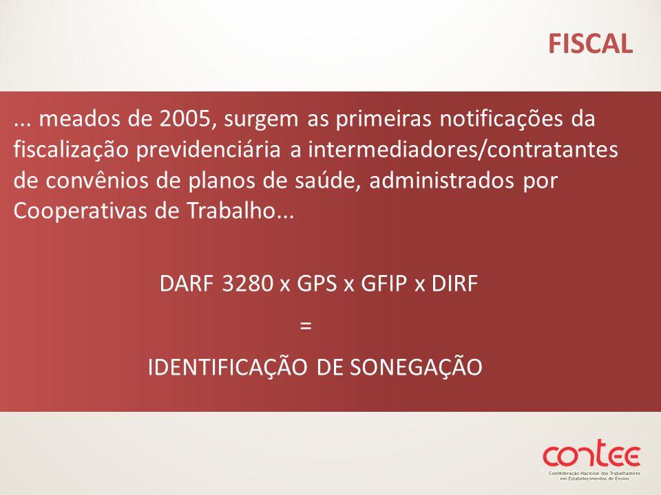 ... meados de 2005, surgem as primeiras notificações da fiscalização previdenciária a intermediadores/contratantes de convênios de planos de saúde, ad