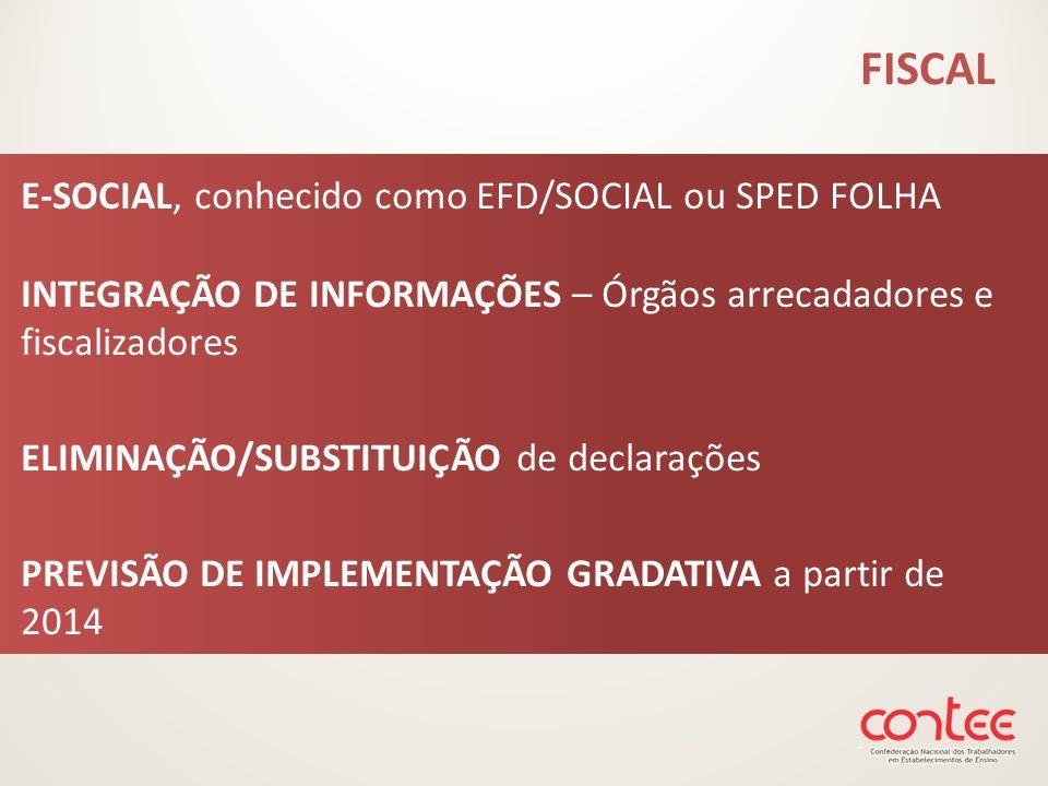 E-SOCIAL, conhecido como EFD/SOCIAL ou SPED FOLHA INTEGRAÇÃO DE INFORMAÇÕES – Órgãos arrecadadores e fiscalizadores ELIMINAÇÃO/SUBSTITUIÇÃO de declara