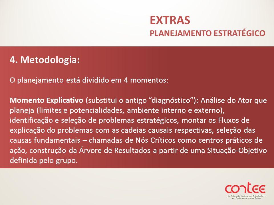 4. Metodologia: O planejamento está dividido em 4 momentos: Momento Explicativo (substitui o antigo diagnóstico): Análise do Ator que planeja (limites