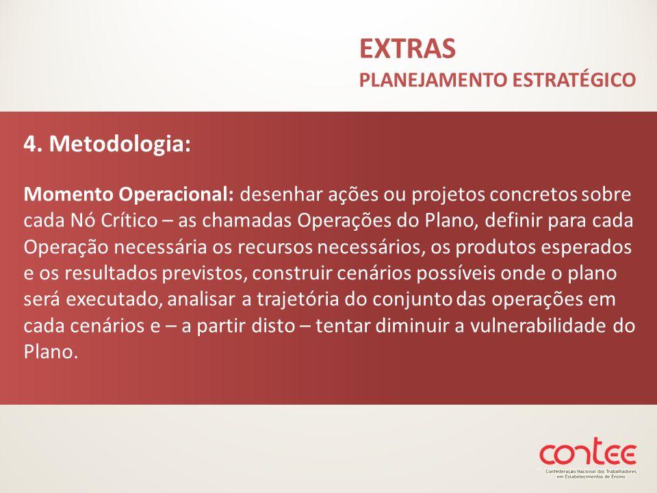 EXTRAS PLANEJAMENTO ESTRATÉGICO 4. Metodologia: Momento Operacional: desenhar ações ou projetos concretos sobre cada Nó Crítico – as chamadas Operaçõe