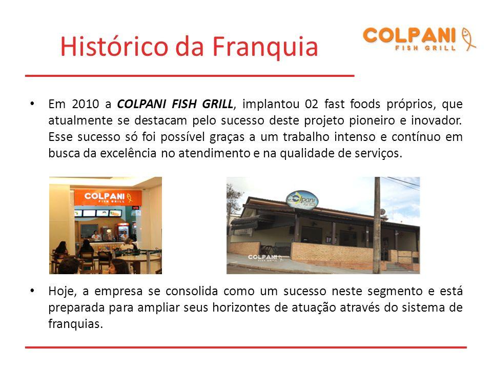 Histórico da Franquia Em 2010 a COLPANI FISH GRILL, implantou 02 fast foods próprios, que atualmente se destacam pelo sucesso deste projeto pioneiro e